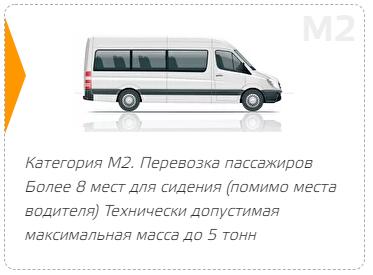 автобус-газель супермена